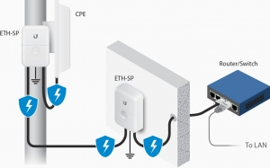 Ubnt-UniFi-Ethernet-Surge-Protector-ubiquiti-turkiye