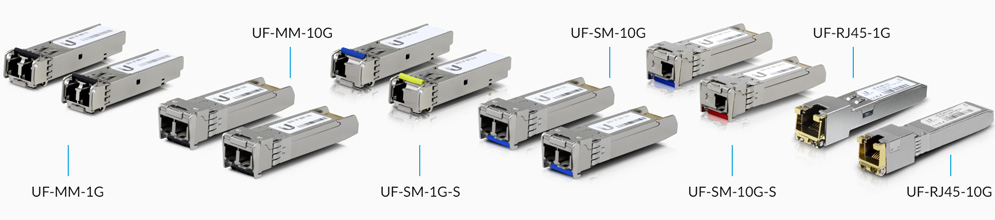 Ubnt-UniFi-Fiber-Modules-Cable-ubiquiti-turkiye