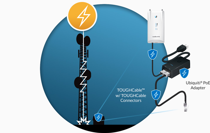 Ubnt-UniFi-Tough-cable-ubiquiti-turkiye