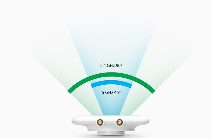 ubnt-unifi-mesh-antenna-ubiquiti-türkiye