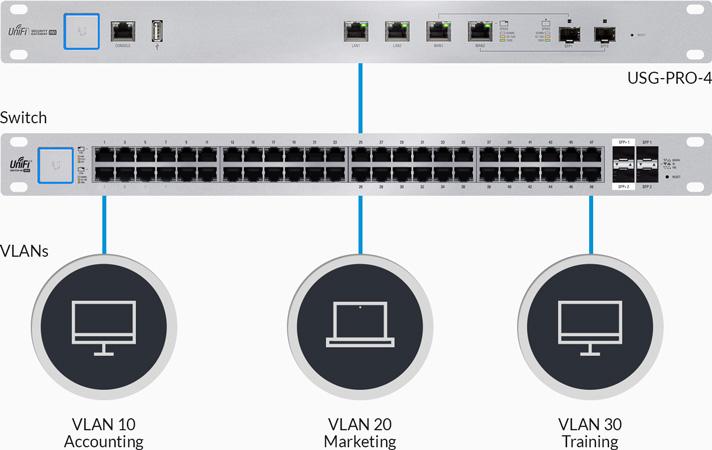 ubnt-unifi-security-gateway-pro4-ubiquiti-türkiye