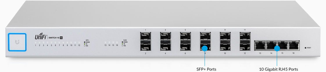 ubnt-unifi-switch-16-xg-ubiquiti-türkiye
