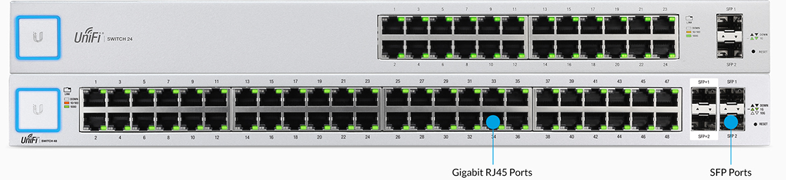 ubnt-unifi-switch-24-48-ubiquiti-türkiye1